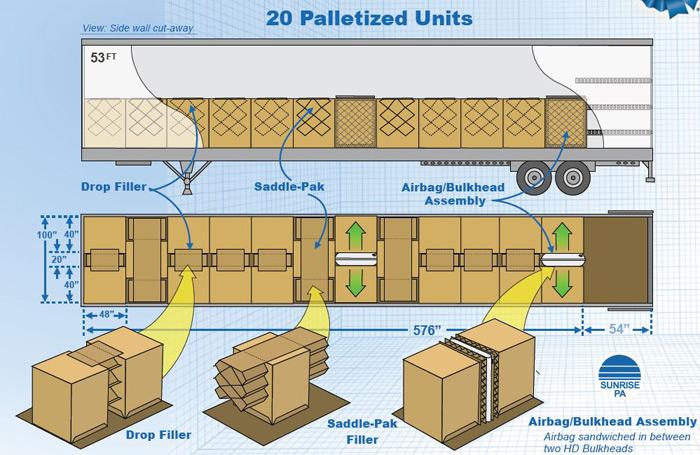 20 Palletized Units