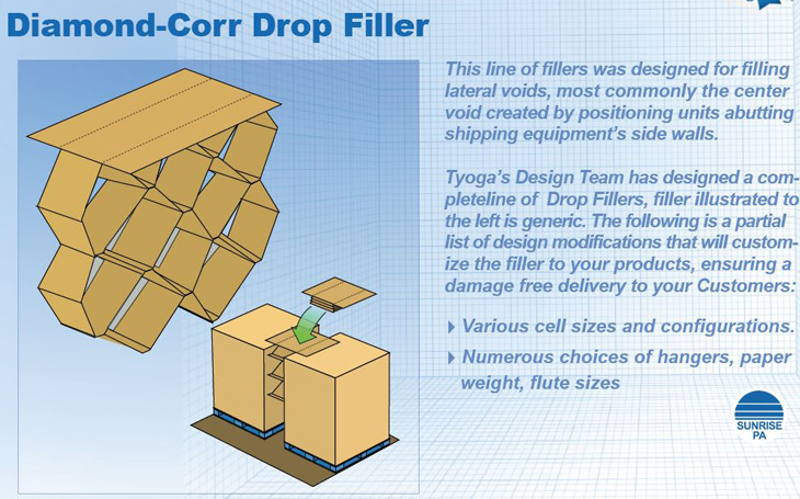 Diamond-Corr Drop Filler
