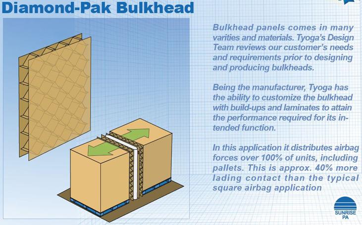 Diamond-Pak Bulkhead
